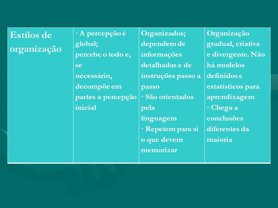 Estilos de organização · A percepção é global; percebe o todo e, se