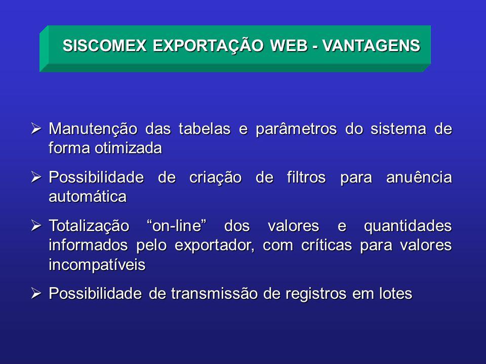 SISCOMEX EXPORTAÇÃO WEB - VANTAGENS