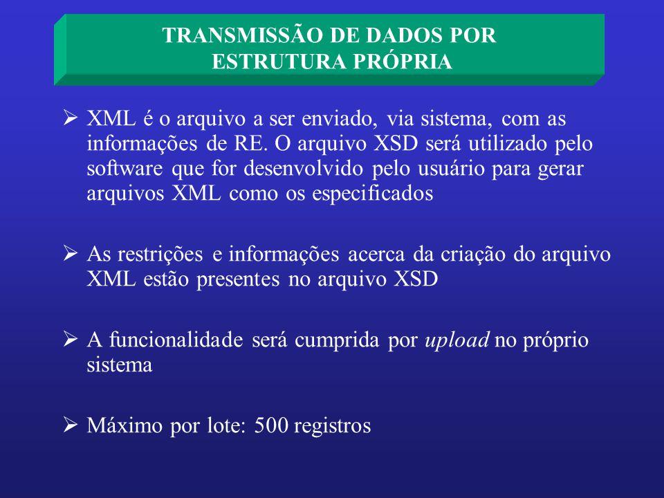 TRANSMISSÃO DE DADOS POR ESTRUTURA PRÓPRIA