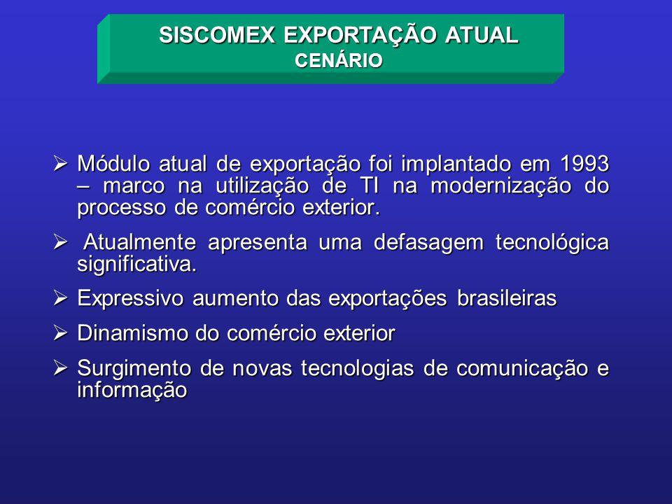SISCOMEX EXPORTAÇÃO ATUAL CENÁRIO