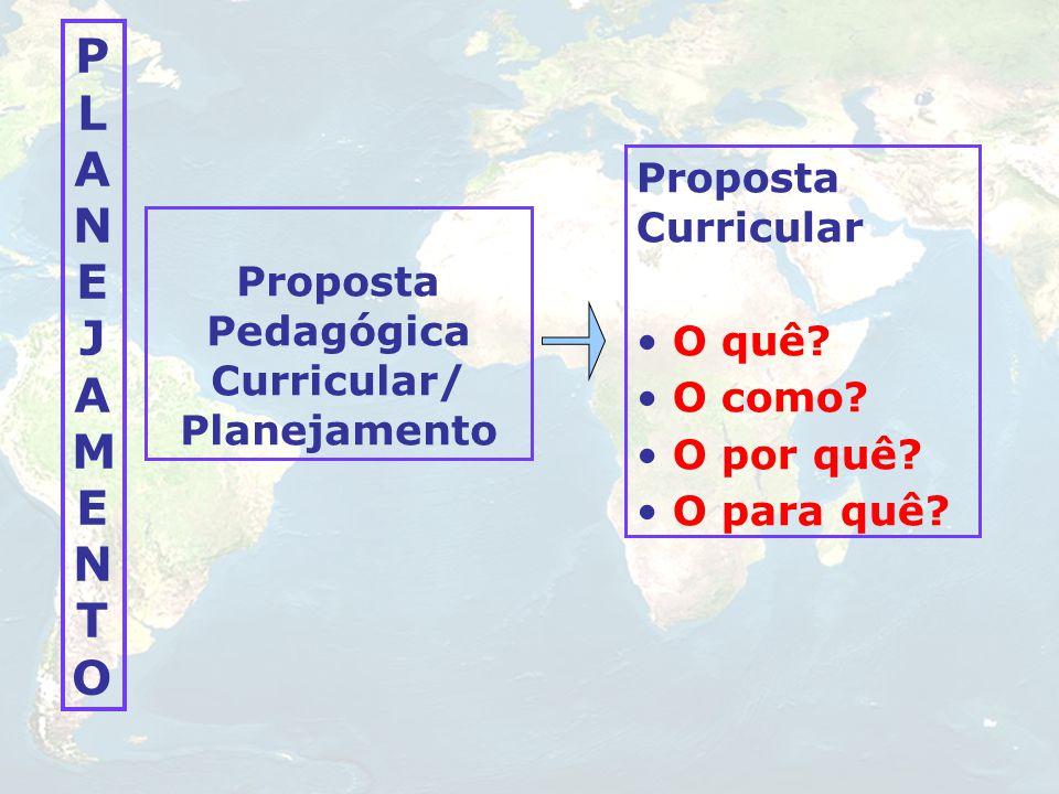 Proposta Pedagógica Curricular/
