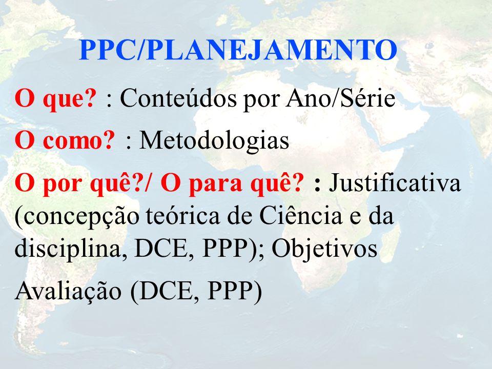 PPC/PLANEJAMENTO O que : Conteúdos por Ano/Série