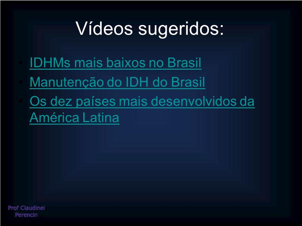Vídeos sugeridos: IDHMs mais baixos no Brasil