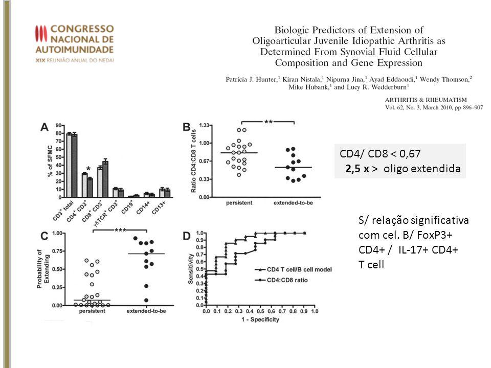 S/ relação significativa com cel. B/ FoxP3+ CD4+ / IL-17+ CD4+ T cell