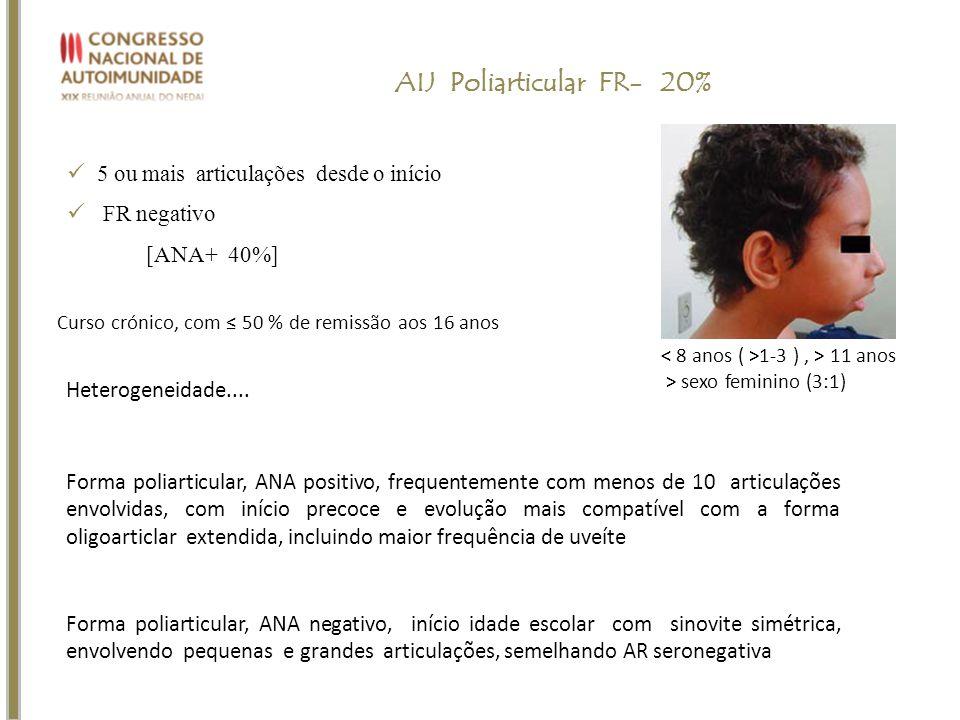 AIJ Poliarticular FR- 20%