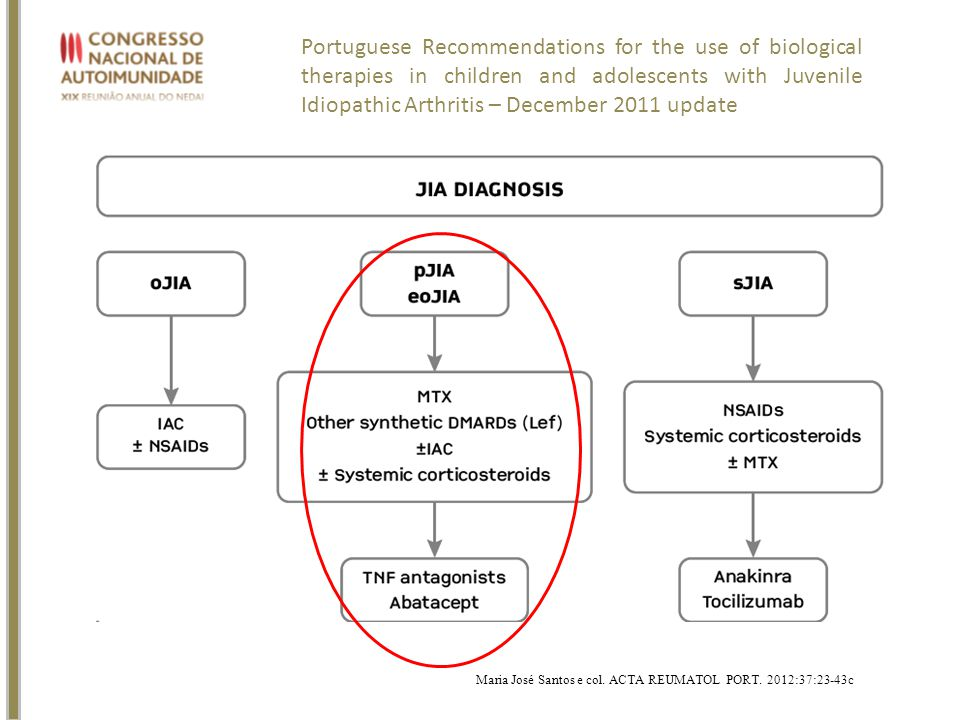 Portuguese Recommendations for the use of biological therapies in children and adolescents with Juvenile Idiopathic Arthritis – December 2011 update