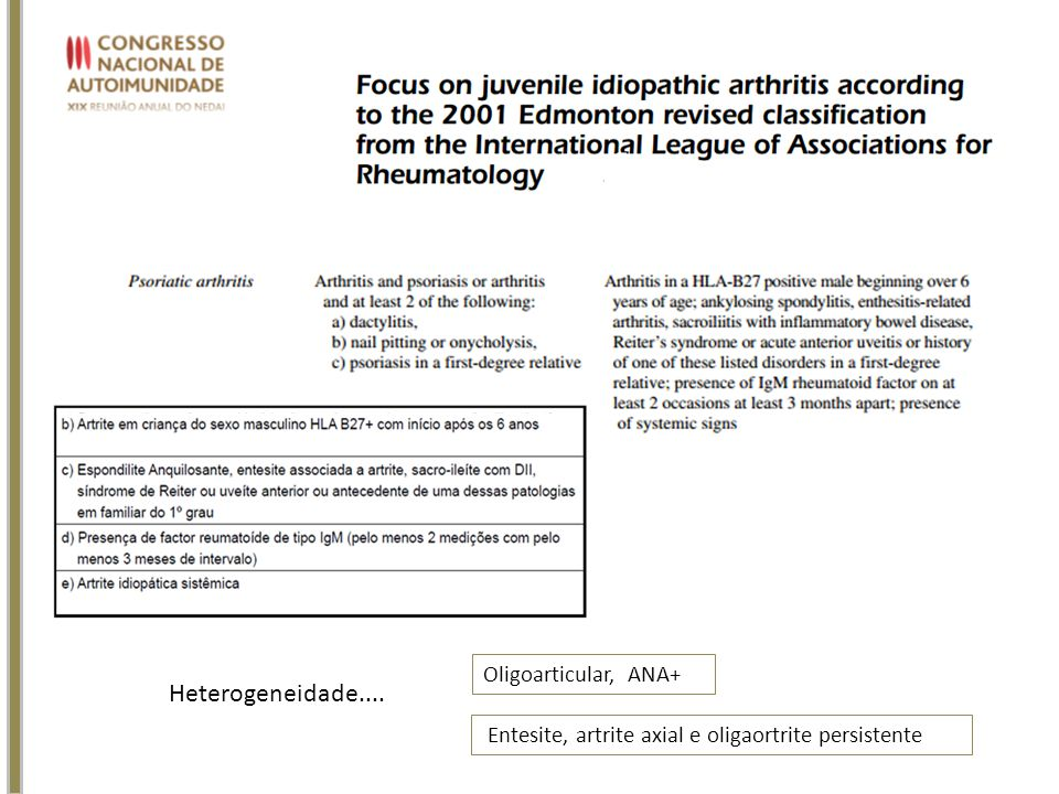 Heterogeneidade.... Oligoarticular, ANA+