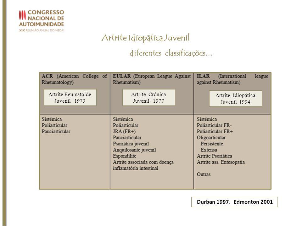 Artrite Idiopática Juvenil diferentes classificações…