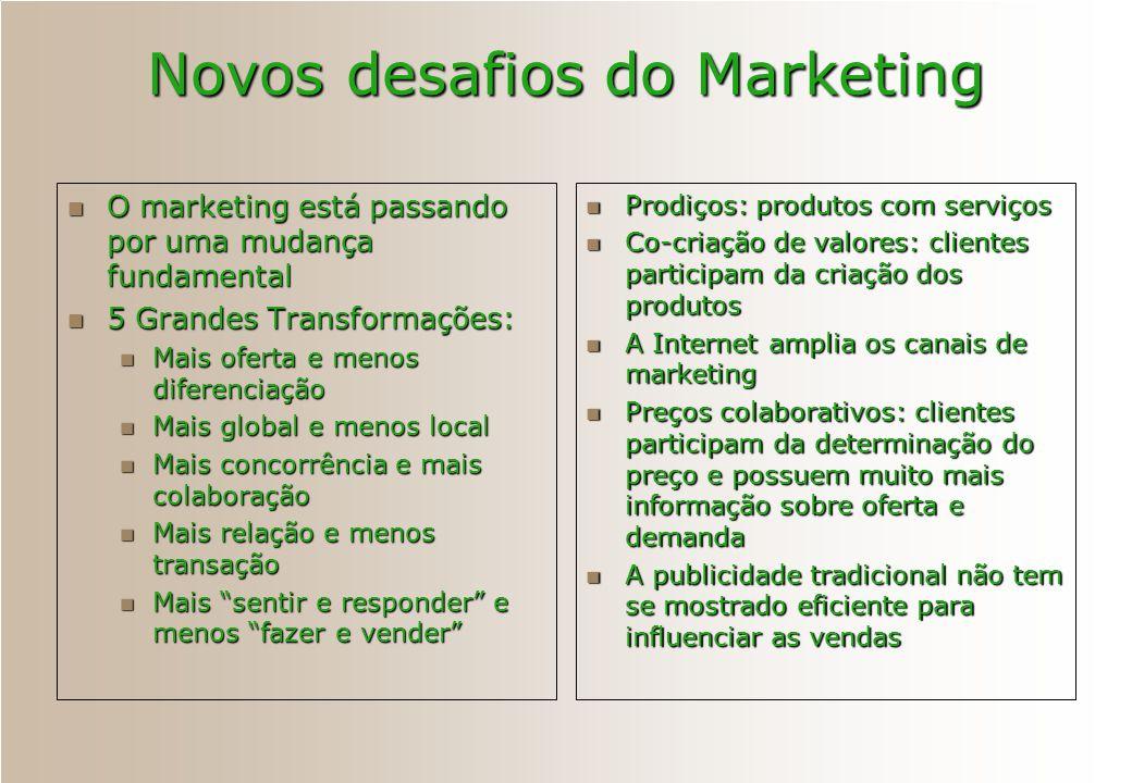 Novos desafios do Marketing