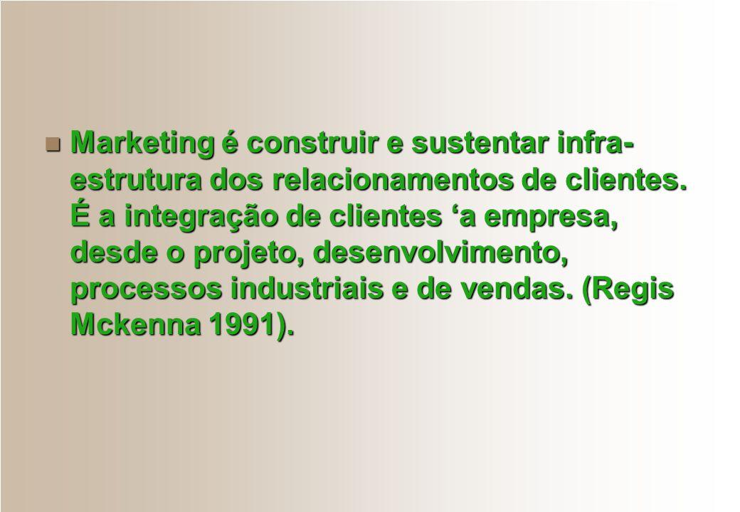 Marketing é construir e sustentar infra-estrutura dos relacionamentos de clientes.