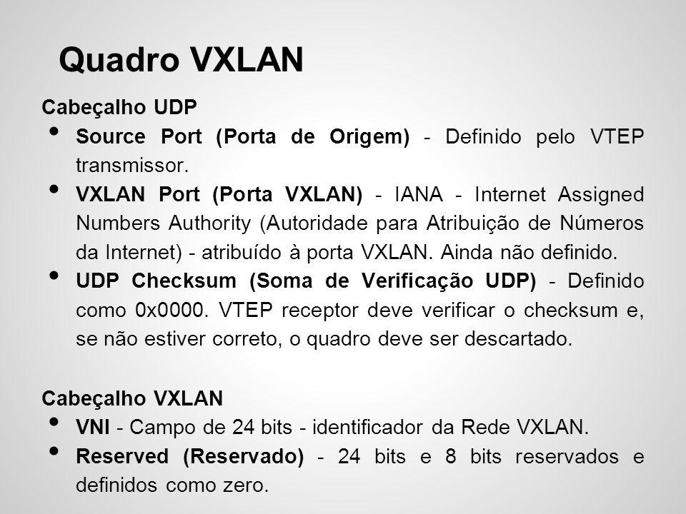 Quadro VXLAN Cabeçalho UDP