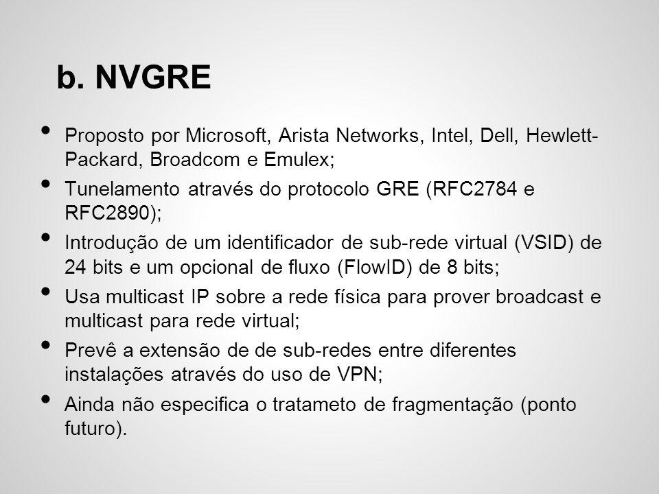 b. NVGRE Proposto por Microsoft, Arista Networks, Intel, Dell, Hewlett- Packard, Broadcom e Emulex;