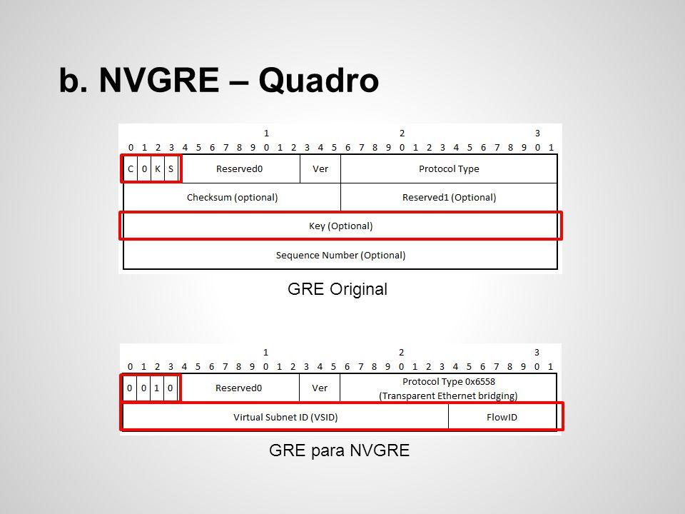 b. NVGRE – Quadro GRE Original GRE para NVGRE