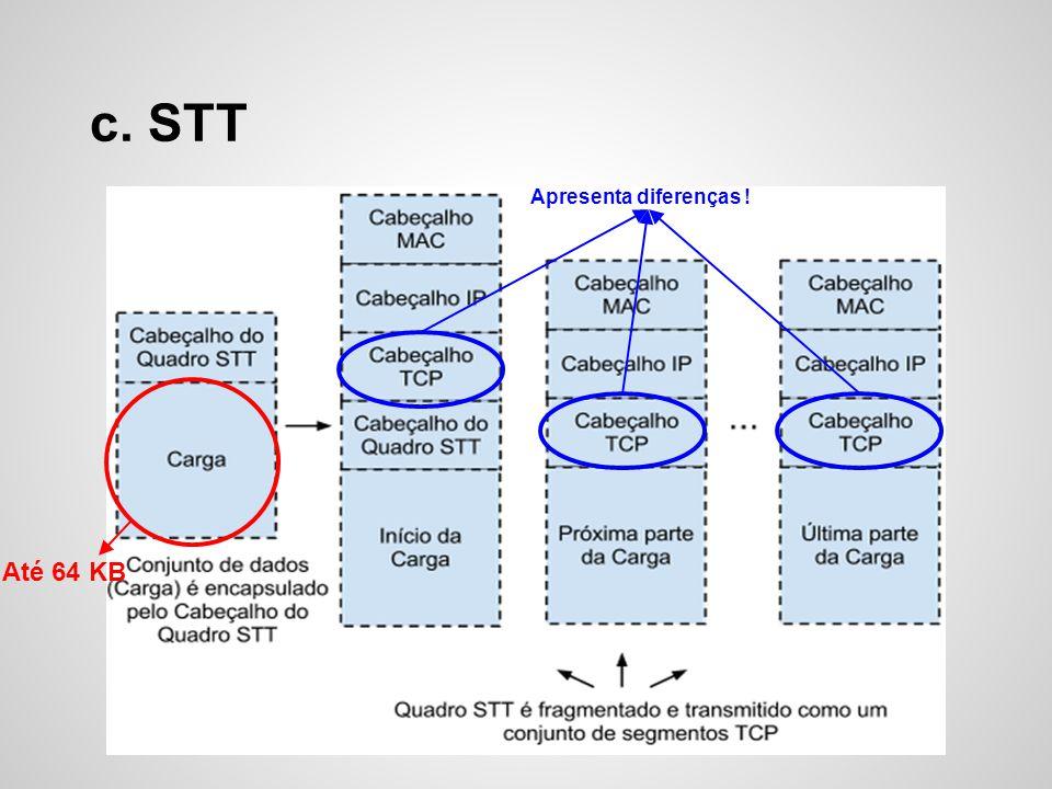 c. STT Apresenta diferenças ! Até 64 KB