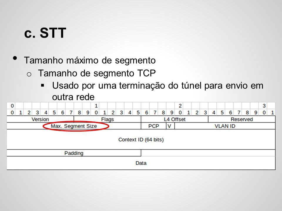 c. STT Tamanho máximo de segmento Tamanho de segmento TCP