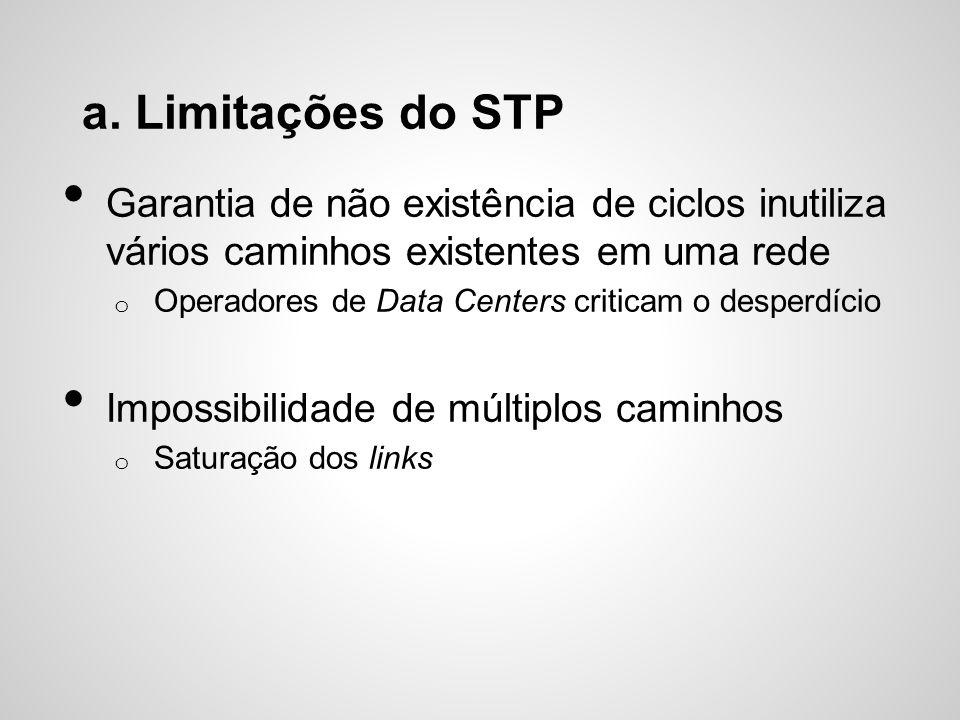 a. Limitações do STP Garantia de não existência de ciclos inutiliza vários caminhos existentes em uma rede.