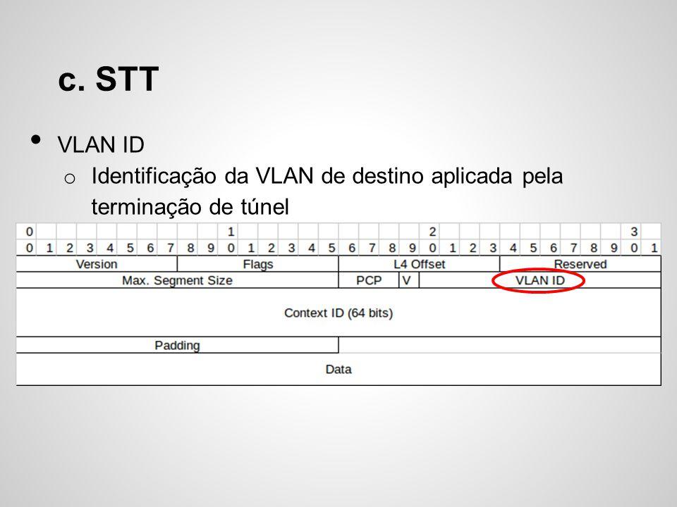 c. STT VLAN ID Identificação da VLAN de destino aplicada pela terminação de túnel