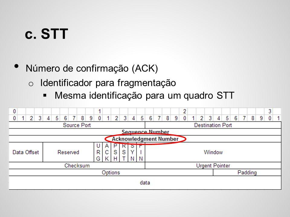 c. STT Número de confirmação (ACK) Identificador para fragmentação