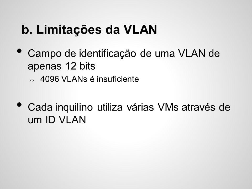 b. Limitações da VLAN Campo de identificação de uma VLAN de apenas 12 bits. 4096 VLANs é insuficiente.