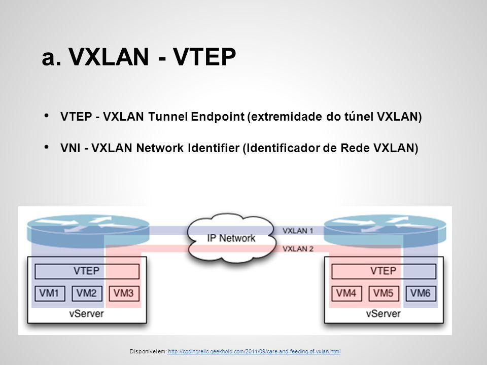 a. VXLAN - VTEP VTEP - VXLAN Tunnel Endpoint (extremidade do túnel VXLAN) VNI - VXLAN Network Identifier (Identificador de Rede VXLAN)