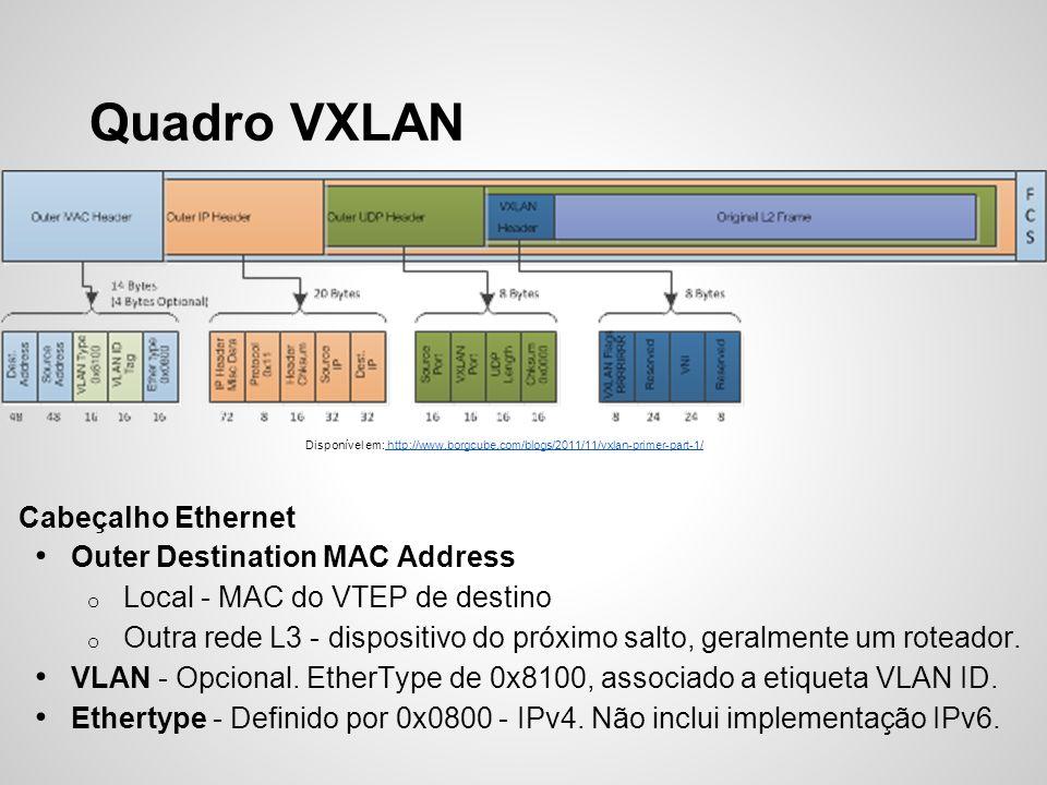 Quadro VXLAN Cabeçalho Ethernet Outer Destination MAC Address