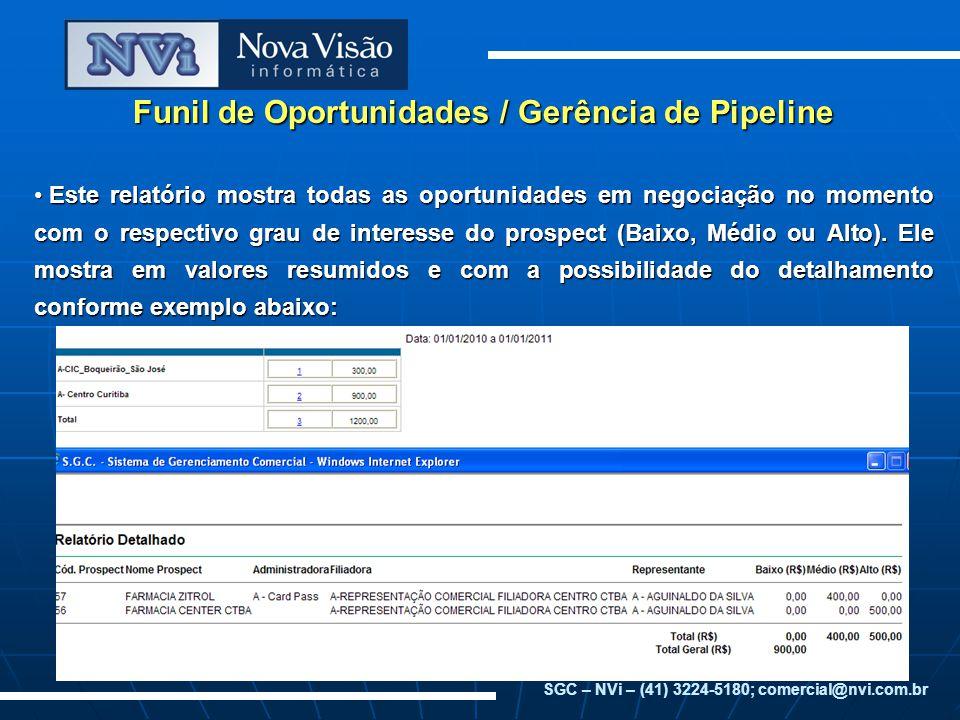Funil de Oportunidades / Gerência de Pipeline