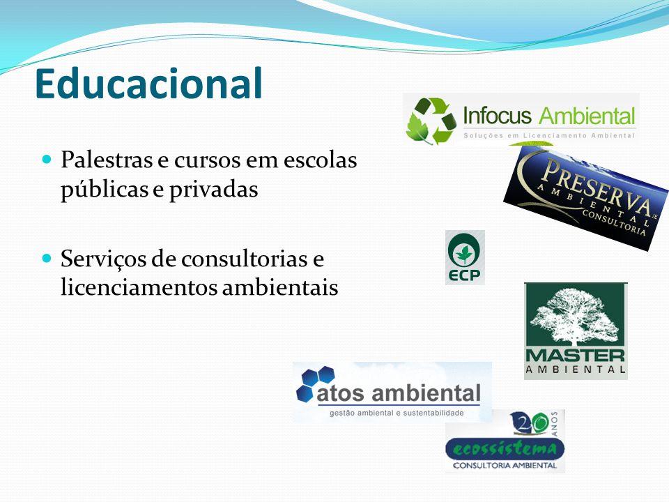 Educacional Palestras e cursos em escolas públicas e privadas