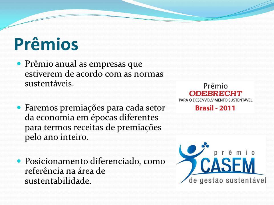 Prêmios Prêmio anual as empresas que estiverem de acordo com as normas sustentáveis.