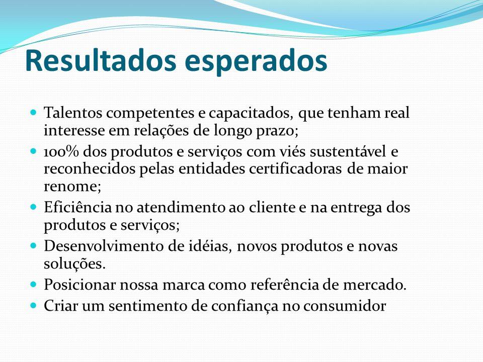 Resultados esperados Talentos competentes e capacitados, que tenham real interesse em relações de longo prazo;