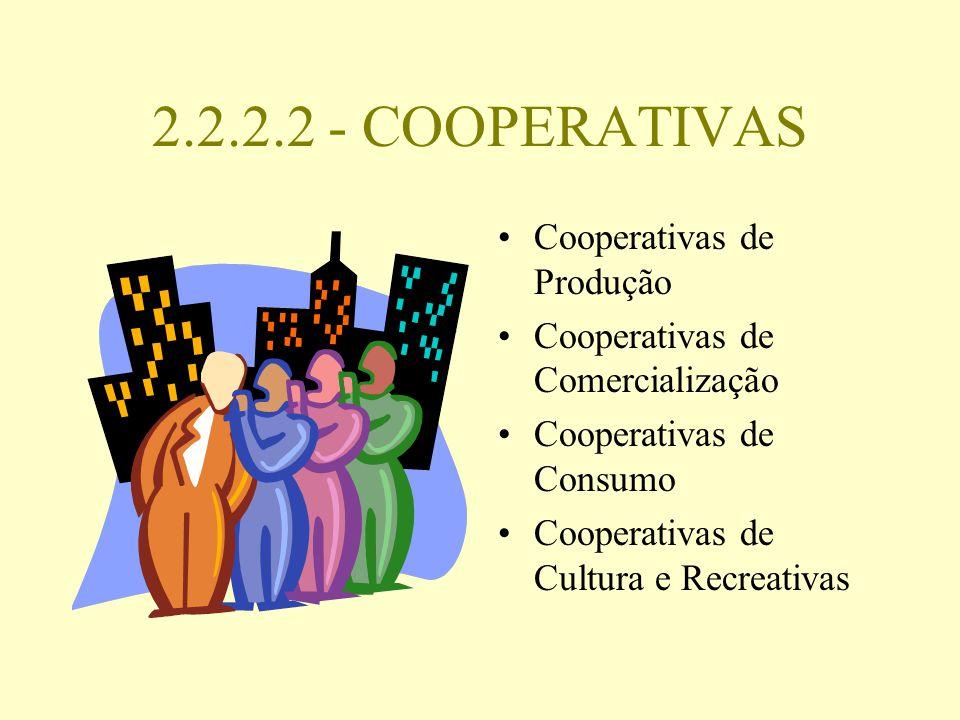 2.2.2.2 - COOPERATIVAS Cooperativas de Produção