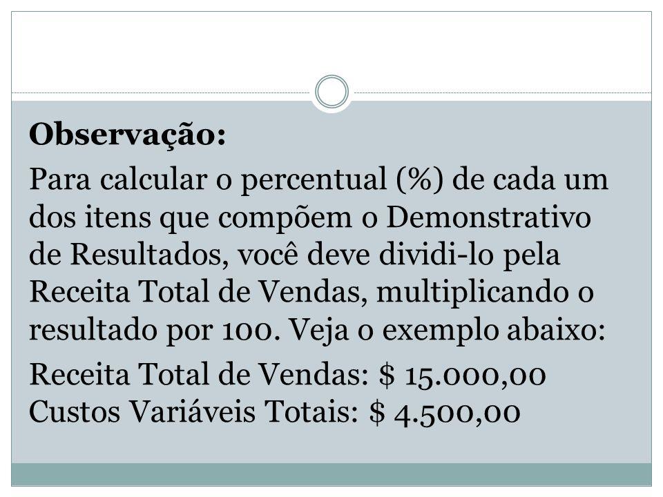 Observação: Para calcular o percentual (%) de cada um dos itens que compõem o Demonstrativo de Resultados, você deve dividi-lo pela Receita Total de Vendas, multiplicando o resultado por 100.