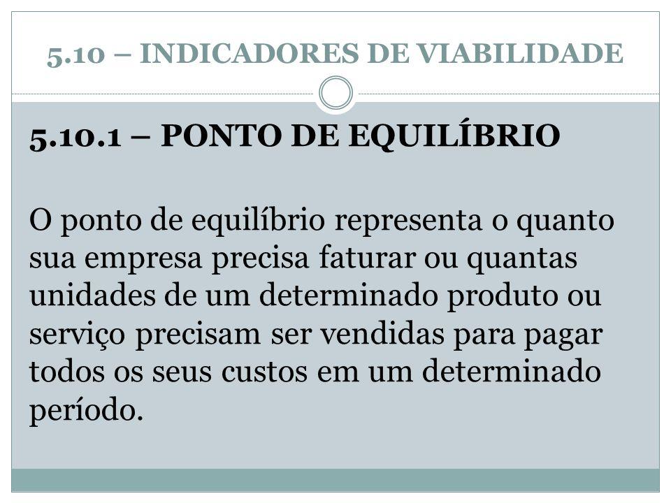 5.10 – INDICADORES DE VIABILIDADE
