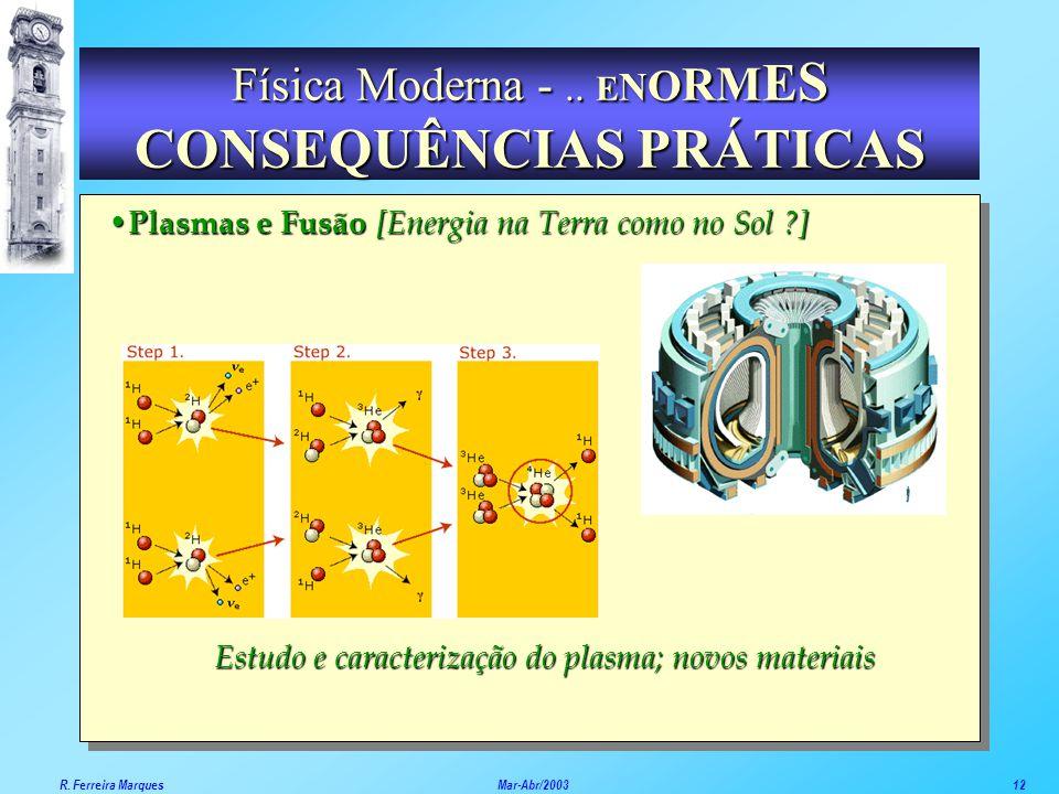 Física Moderna - .. ENORMES CONSEQUÊNCIAS PRÁTICAS