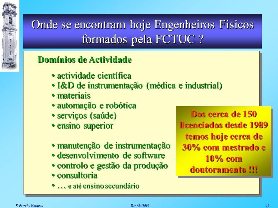Onde se encontram hoje Engenheiros Físicos formados pela FCTUC