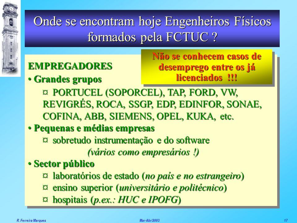 Não se conhecem casos de desemprego entre os já licenciados !!!