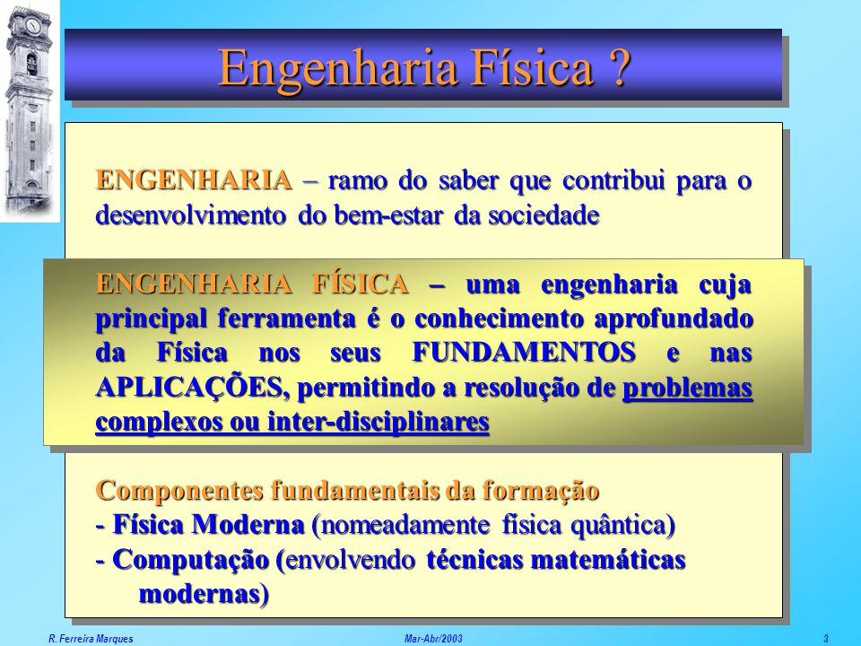 Engenharia Física ENGENHARIA – ramo do saber que contribui para o desenvolvimento do bem-estar da sociedade.