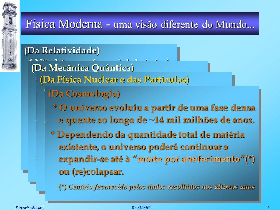 Física Moderna - uma visão diferente do Mundo...