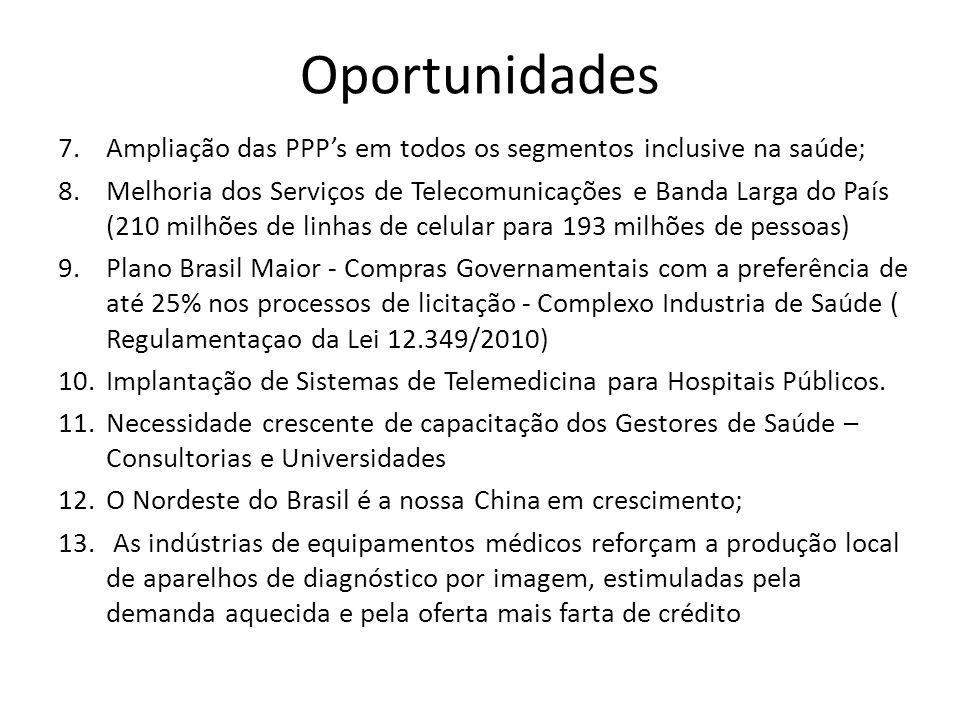 Oportunidades Ampliação das PPP's em todos os segmentos inclusive na saúde;