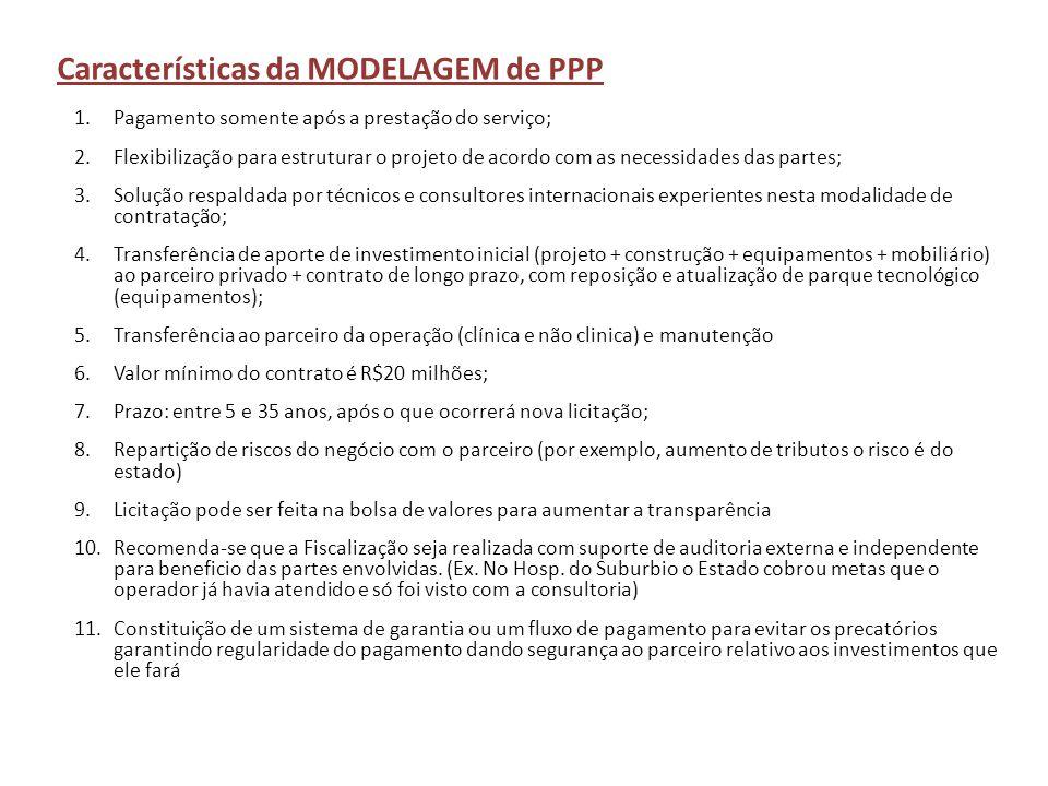Características da MODELAGEM de PPP