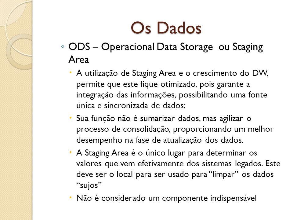 Os Dados ODS – Operacional Data Storage ou Staging Area