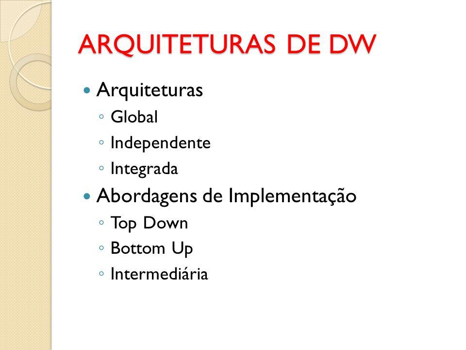 ARQUITETURAS DE DW Arquiteturas Abordagens de Implementação Global