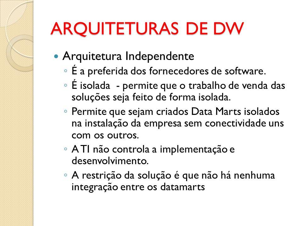 ARQUITETURAS DE DW Arquitetura Independente