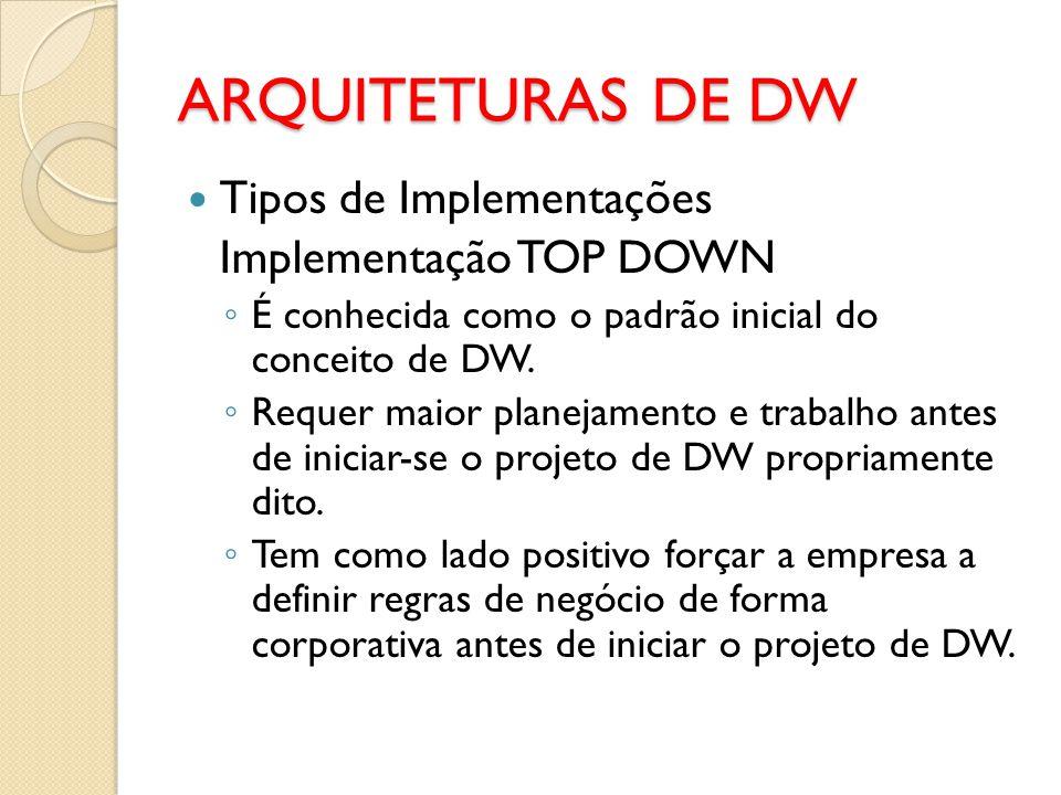 ARQUITETURAS DE DW Tipos de Implementações Implementação TOP DOWN