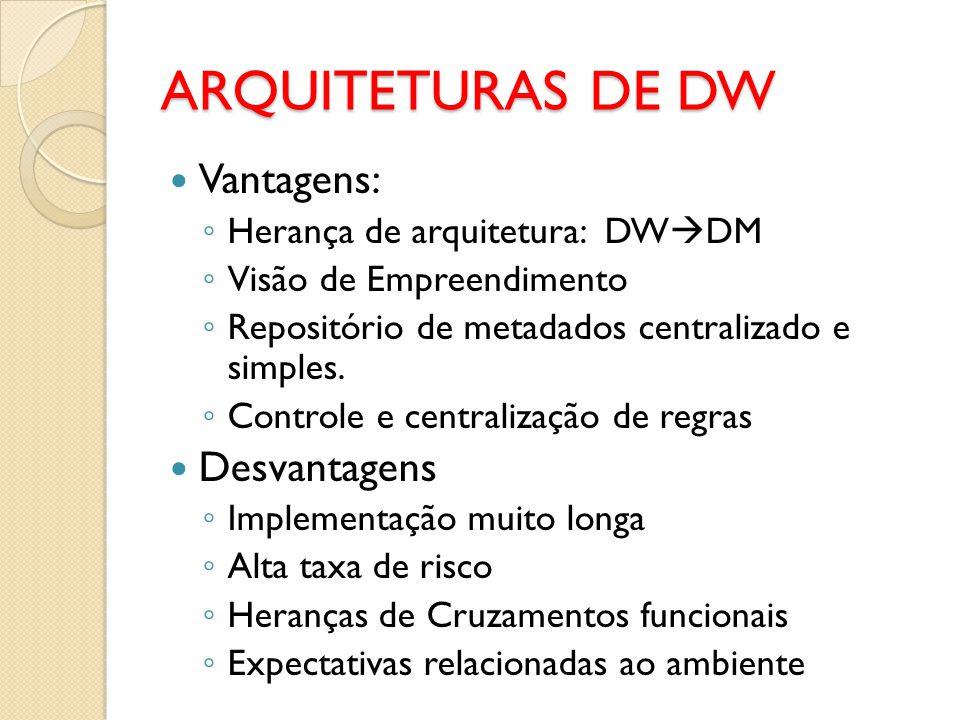 ARQUITETURAS DE DW Vantagens: Desvantagens