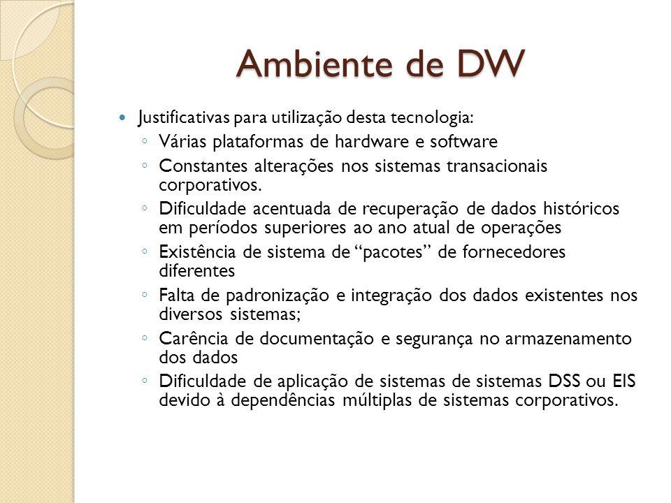 Ambiente de DW Várias plataformas de hardware e software
