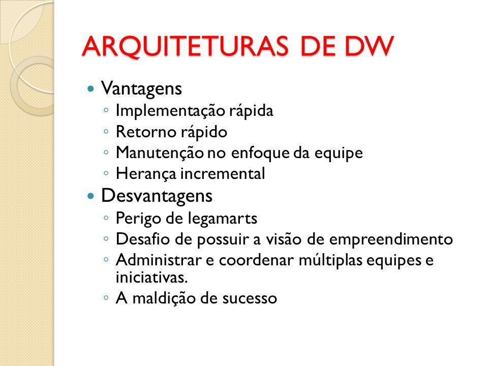 ARQUITETURAS DE DW Vantagens Desvantagens Implementação rápida
