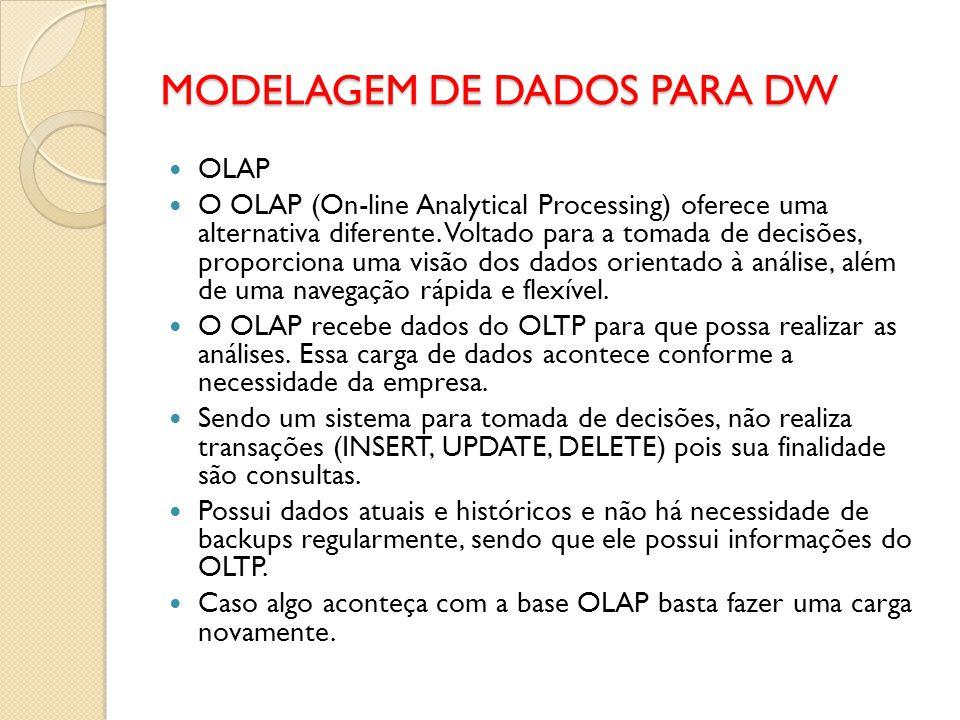 MODELAGEM DE DADOS PARA DW