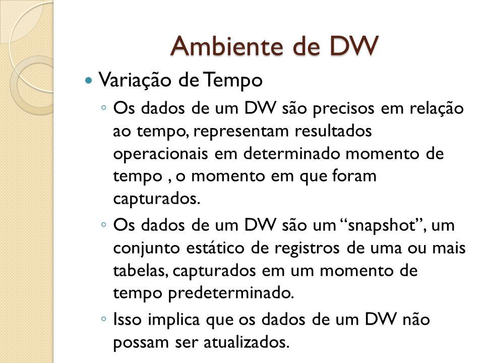 Ambiente de DW Variação de Tempo