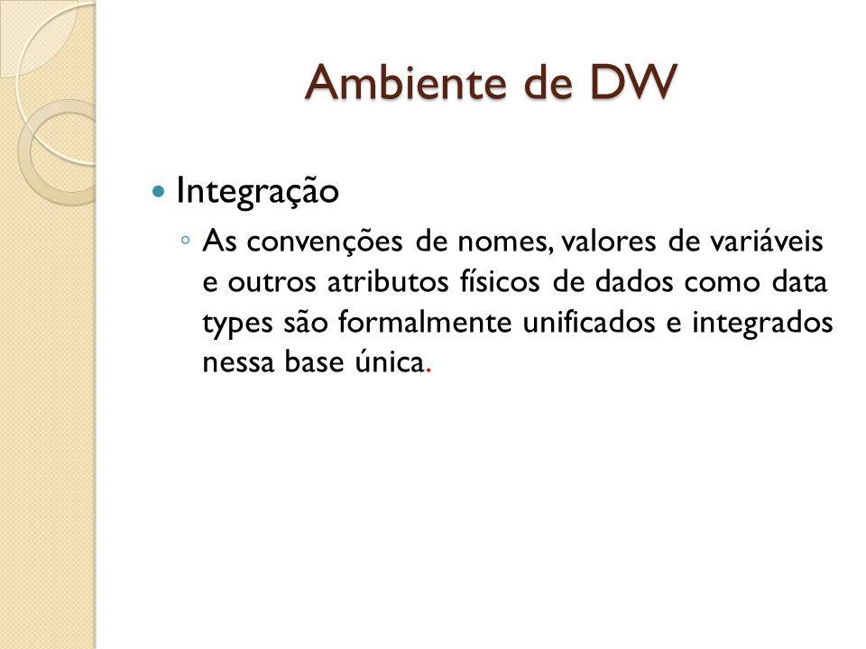 Ambiente de DW Integração