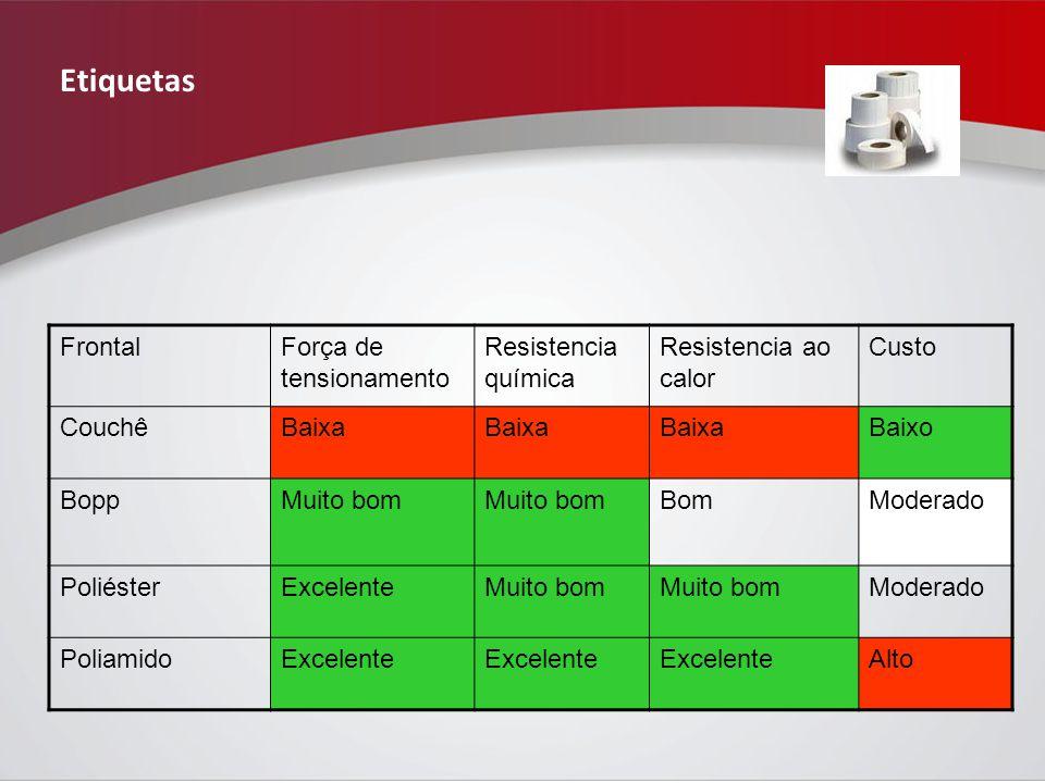 Etiquetas Frontal Força de tensionamento Resistencia química